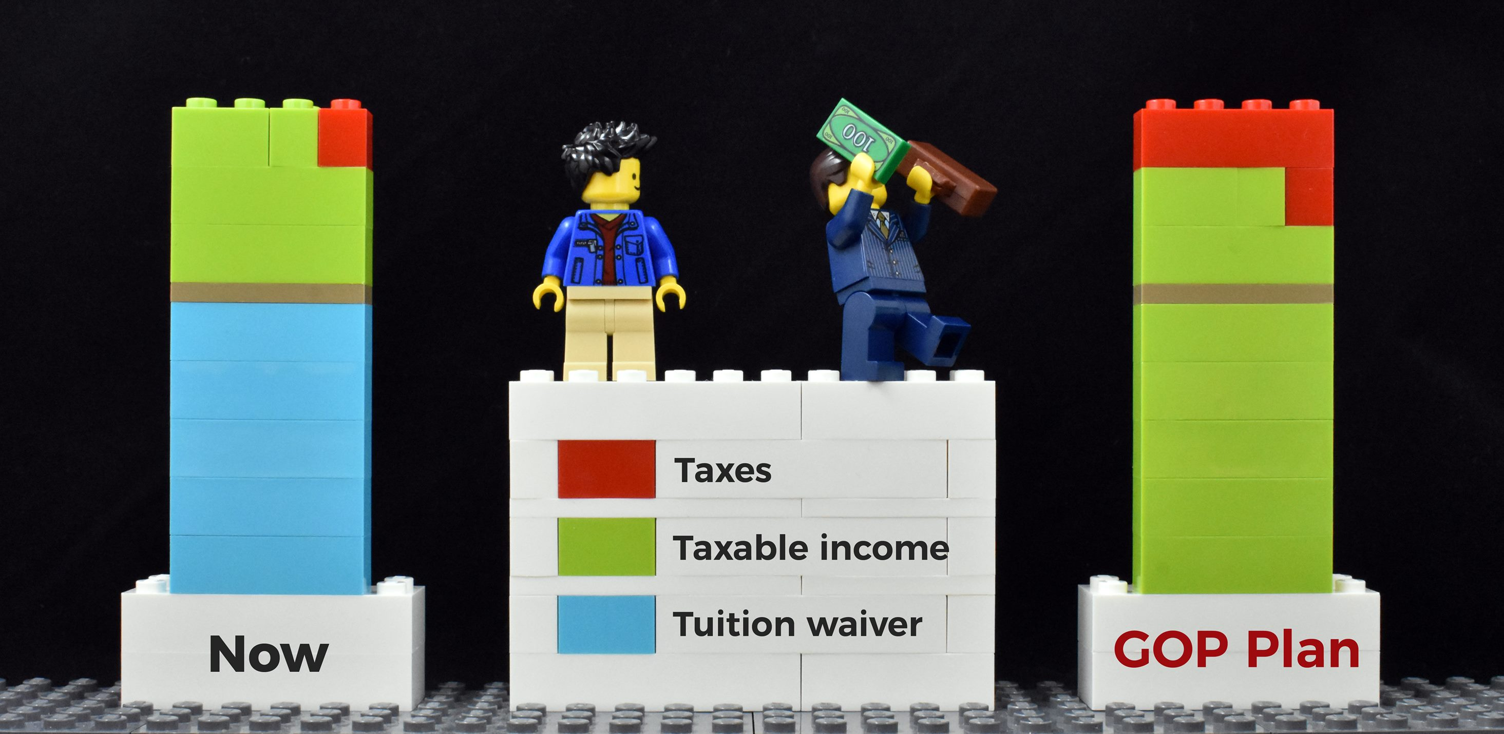 lego tuition waiver tax